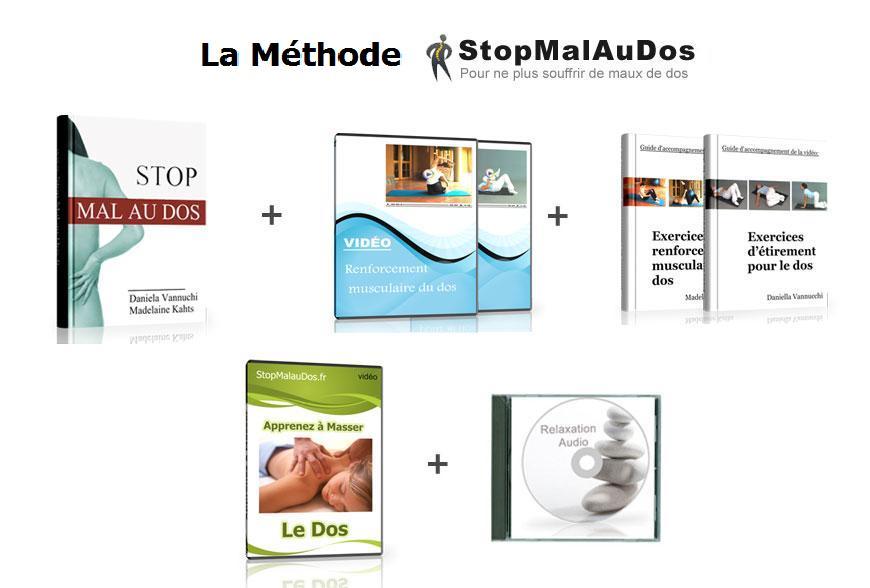 La Solution Pour Dire Stop Aux Maux De Dos